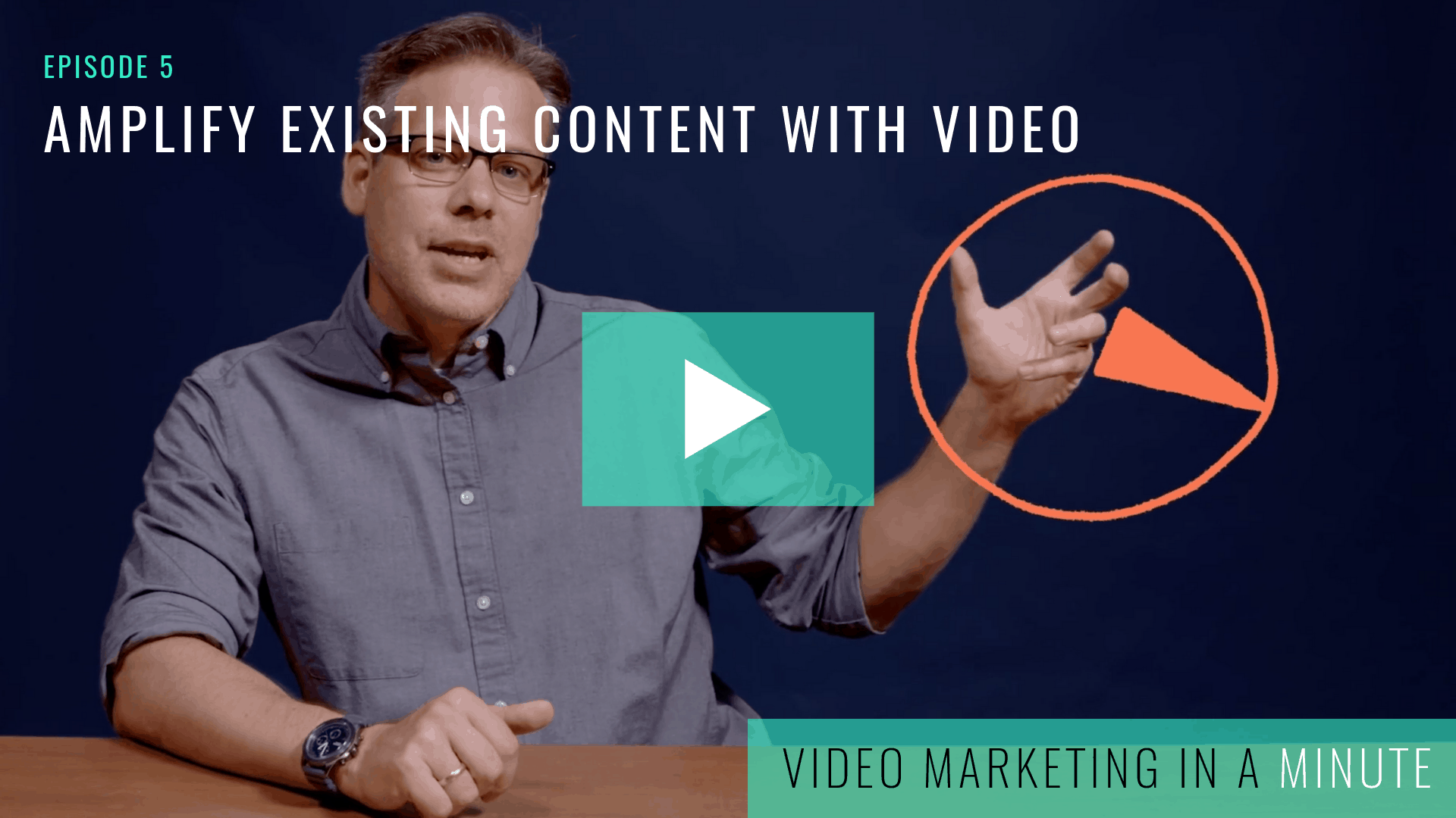 VMIM: Episode 5 – Amplify Existing Content With Video